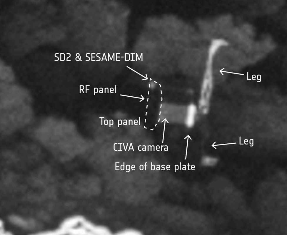 annotated photo of Philae