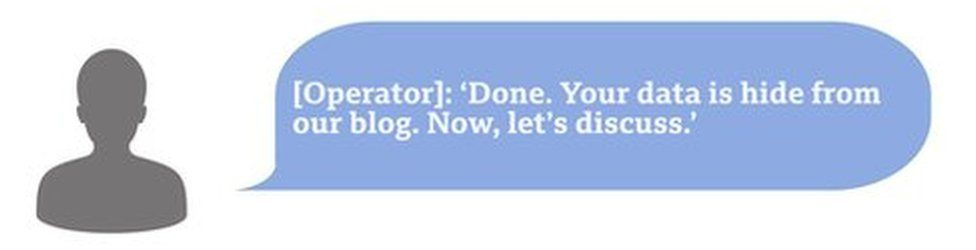 Hacker chat box saying 'Done. Your data is hide from our blog. Now, let's discuss.'
