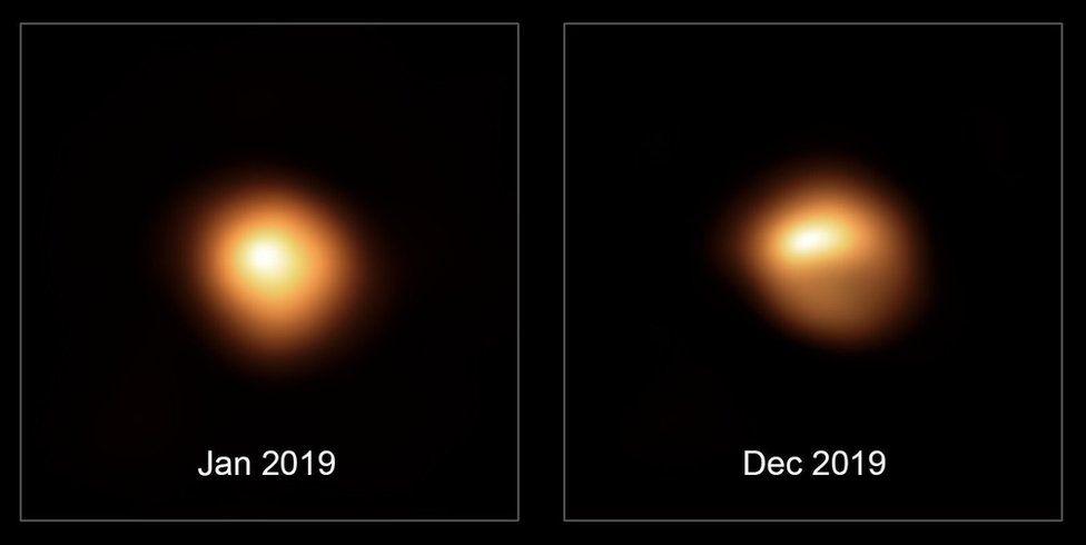 Betelgeuse comparison