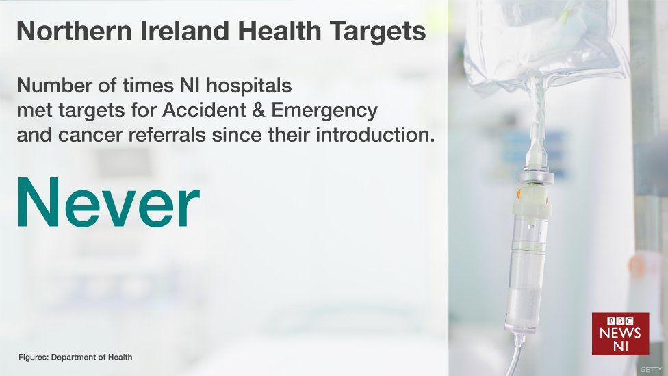Health target graphic