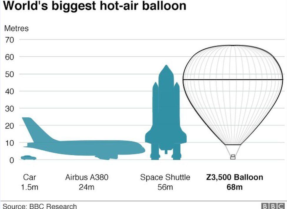BBC infograph