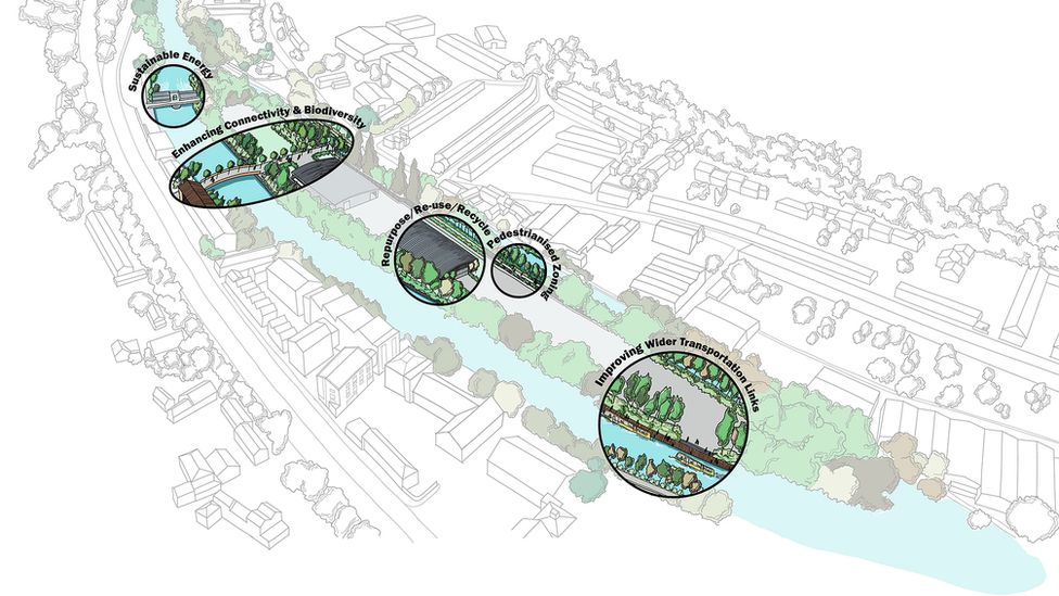 A drawing highlighting aspects of the Bath Art Depot's plan for the Weston Island site.