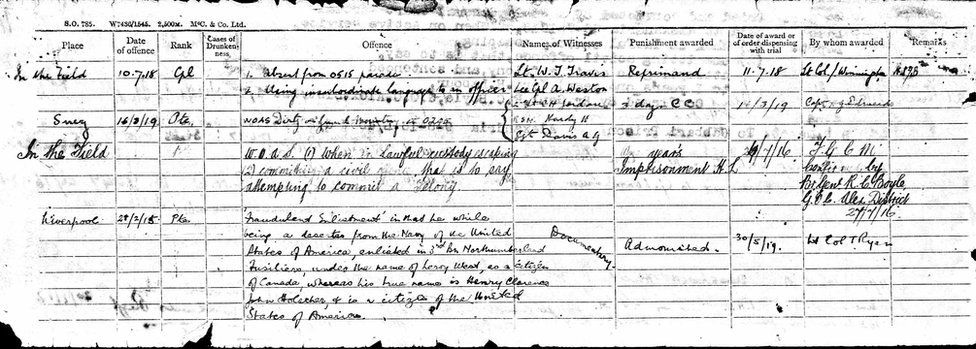 Leroy West's service record