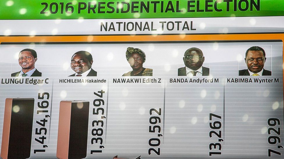 A tally board shows updated results of the presidential elections at the electoral results centre in Lusaka, Zambia, Monday 15 August 2016