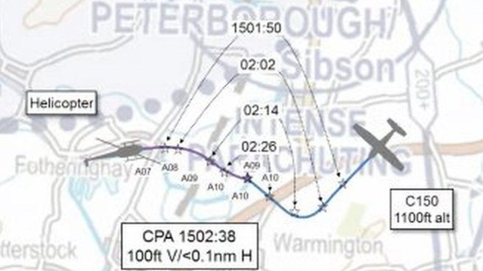 Sibson Airprox