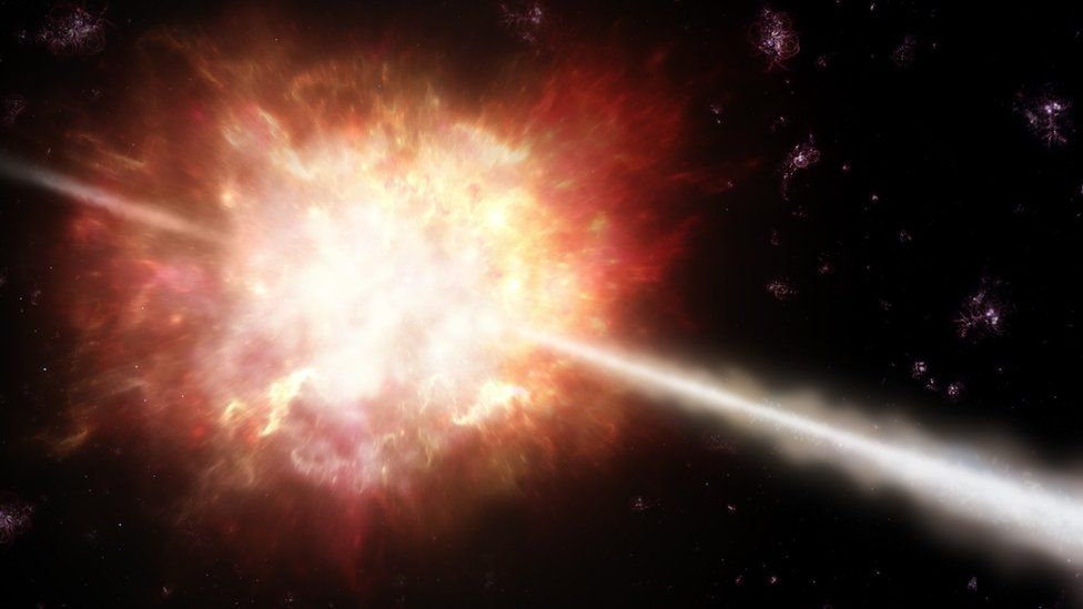 Gamma Ray Bursts are tightly focused beams generated by a dying star
