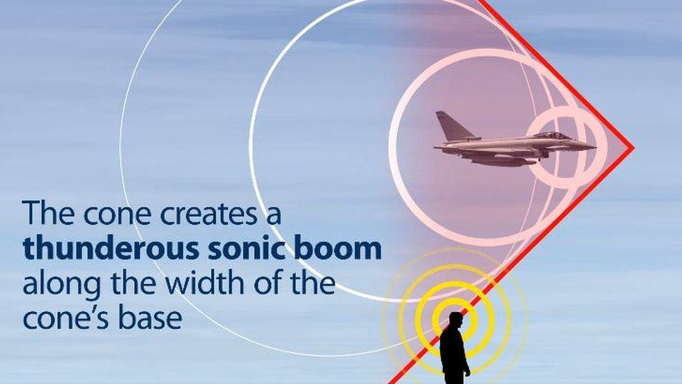 Still from RAF video about sonic booms