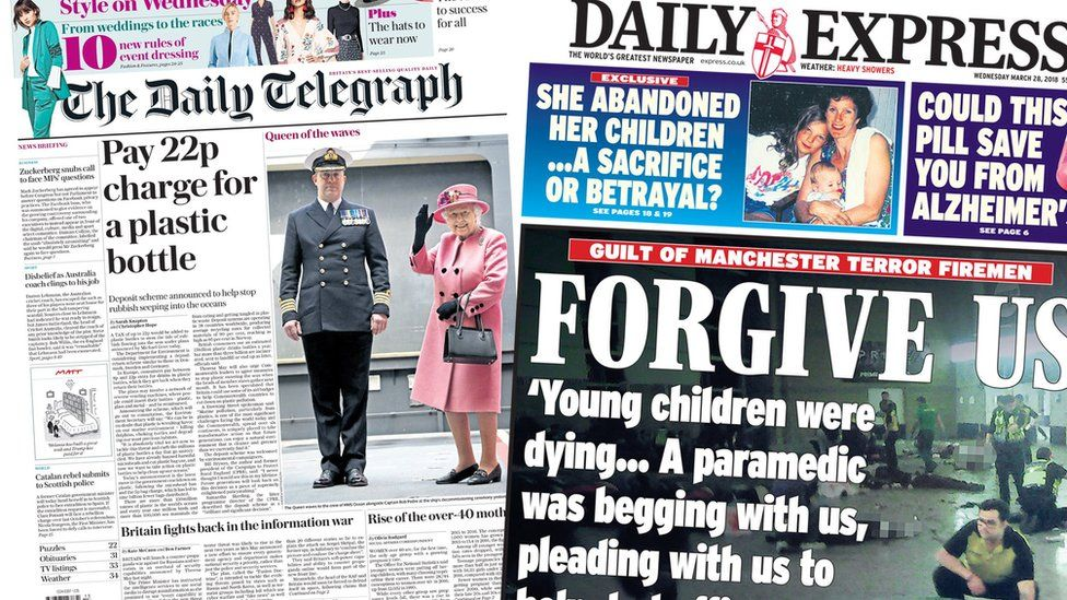 Composite image of Daily Telegraph and Daily Express front pages