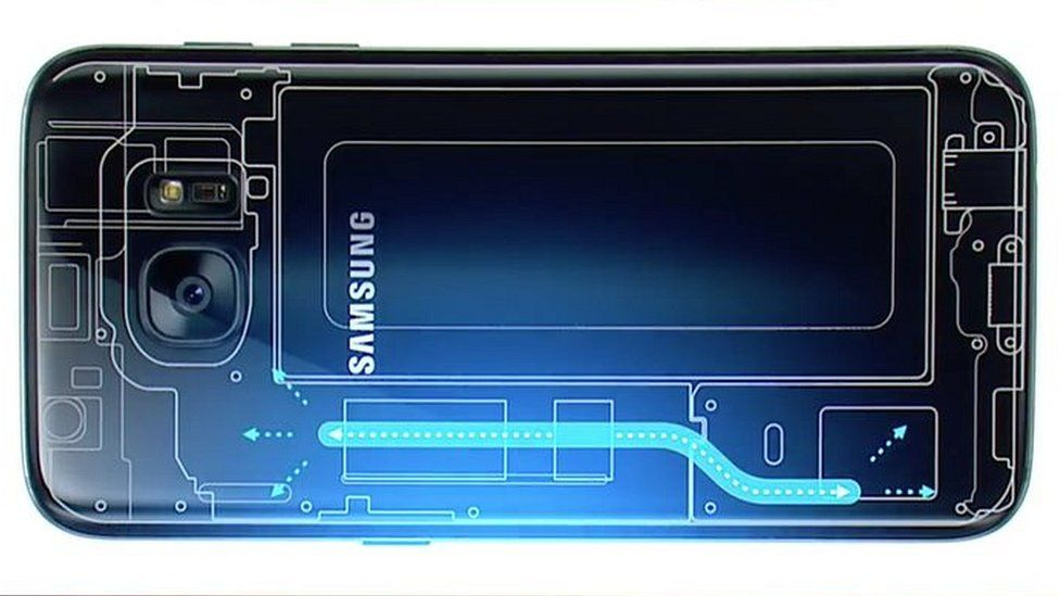 Water-cooling Galaxy S7 graphic