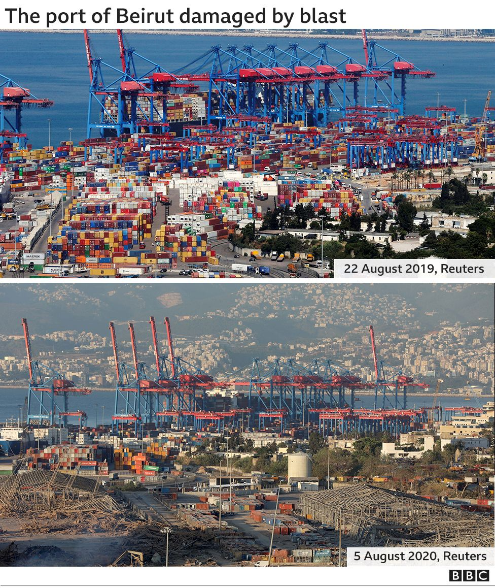 Port of Beirut in 2019 and 2020.