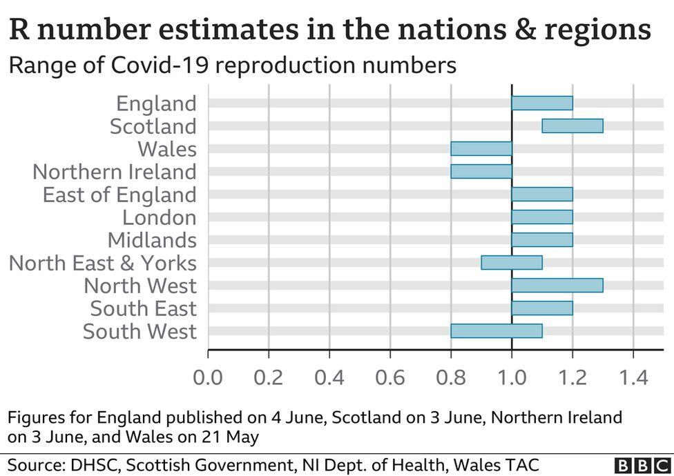 Оценка количества R в регионах