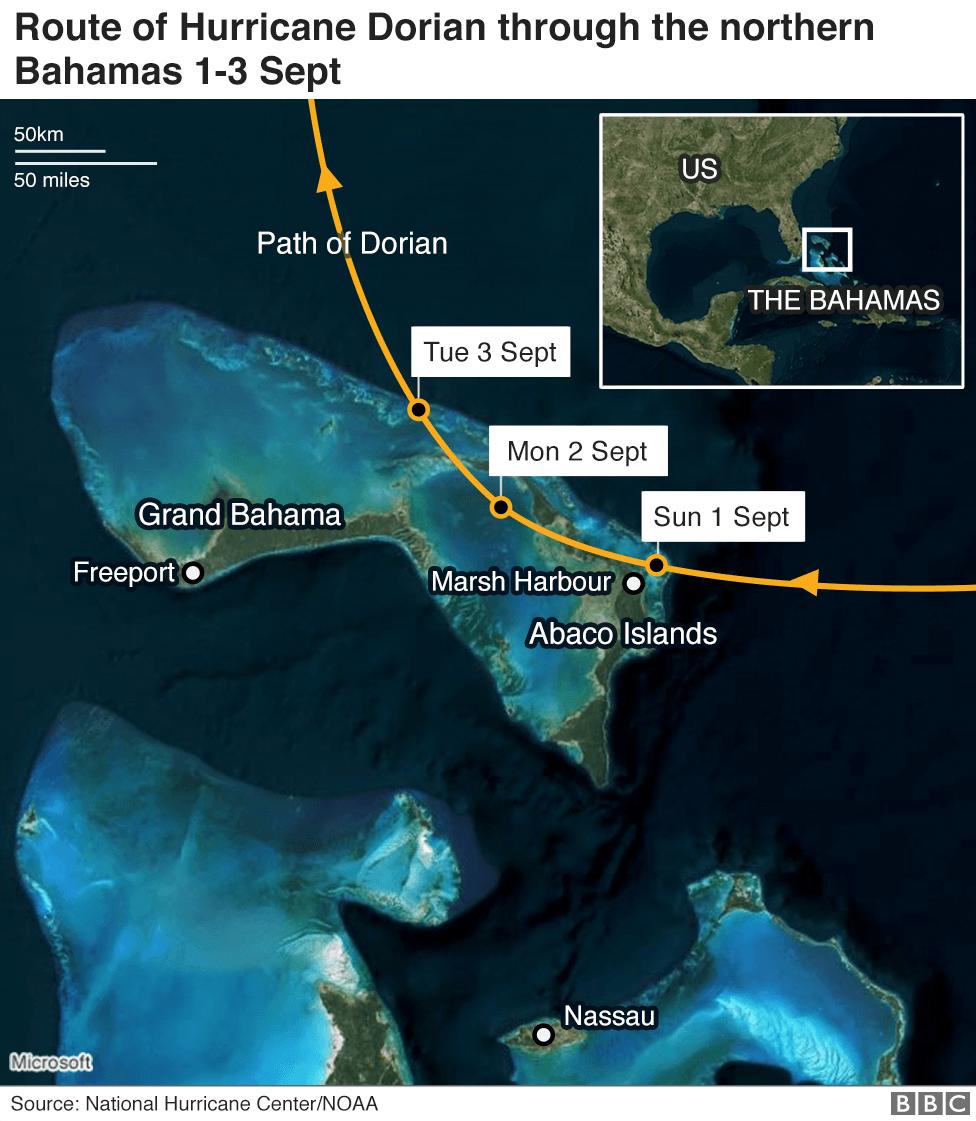 Path of Hurricane Dorian over Bahamas