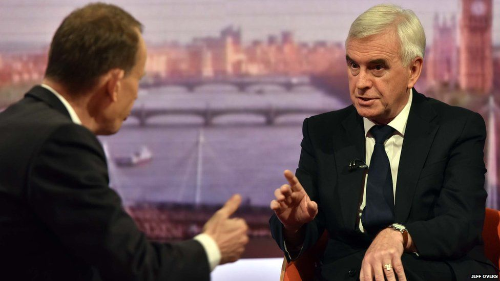 John McDonnell speaking to the BBC's Andrew Marr
