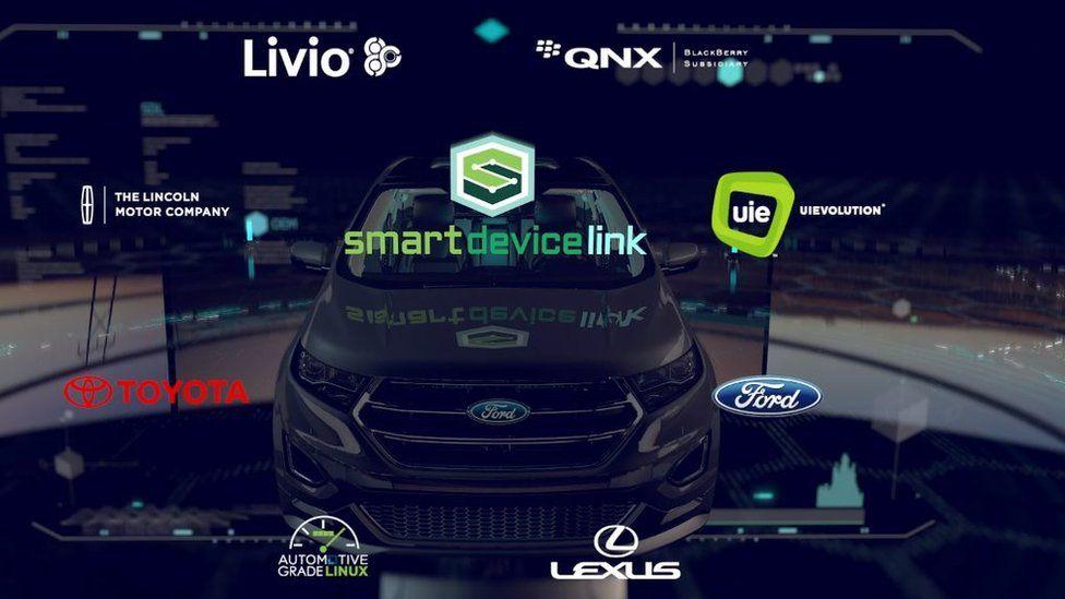 Ford SmartDeviceLink graphic