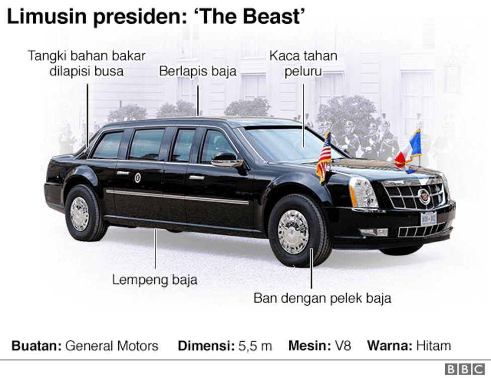 Limusin Presiden AS
