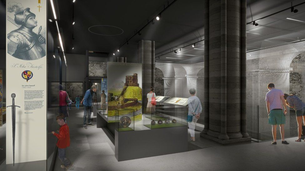 Planned new exhibitions