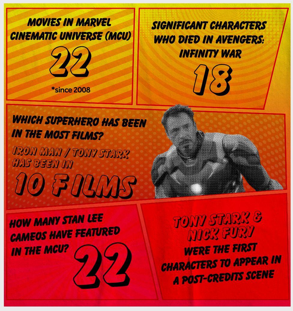Avengers: Endgame - A no-spoilers plot recap before you