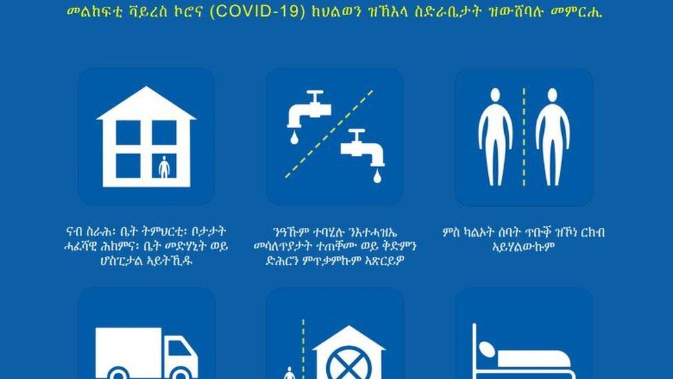 Coronavirus advice in Tigrinya, translated from UK government guidance by the charity, Doctors of the World