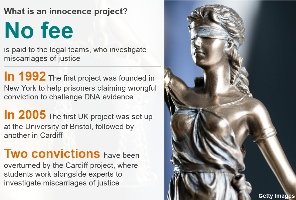 What is an innocence project graphic
