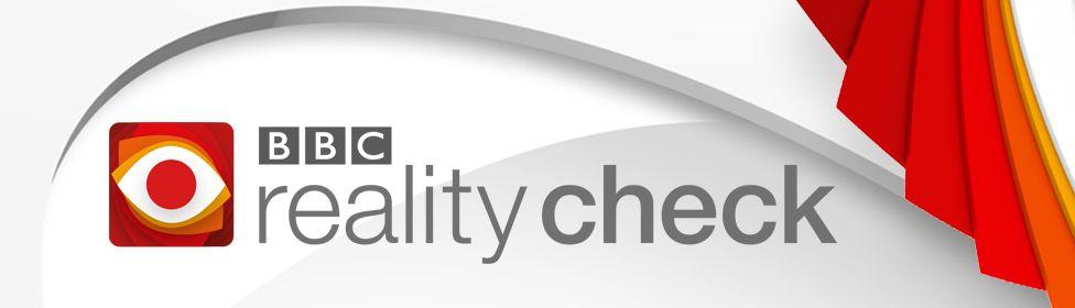 BBC Reality Check banner