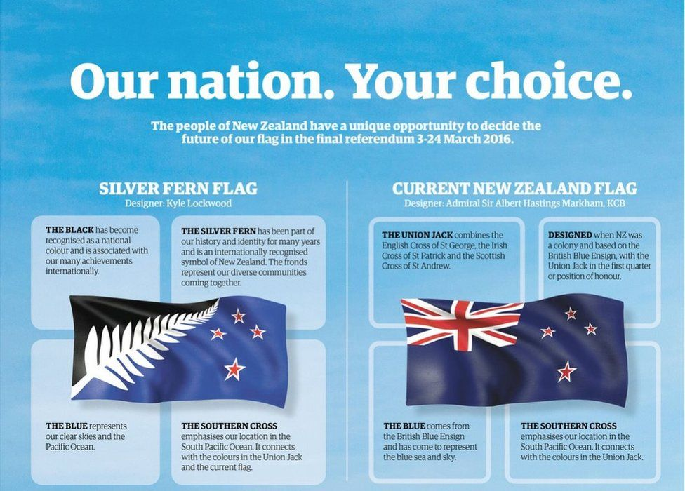 New Zealand flag information banner