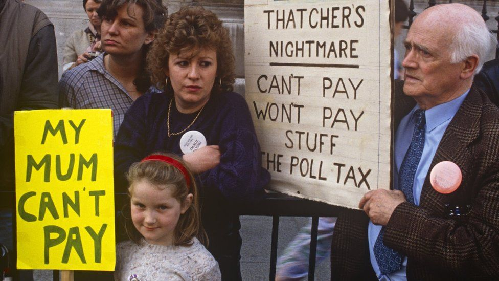Poll tax protests