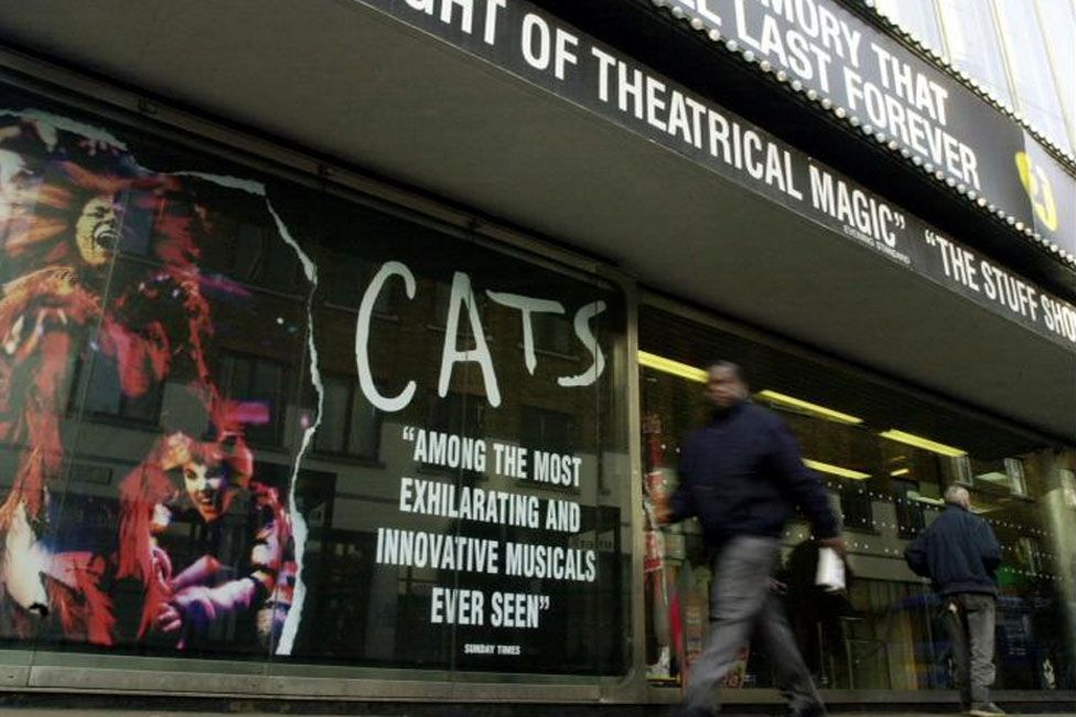 Cats billboard at the New London Theatre