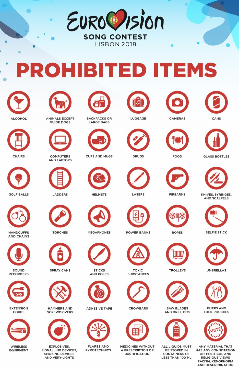 A list of banned items