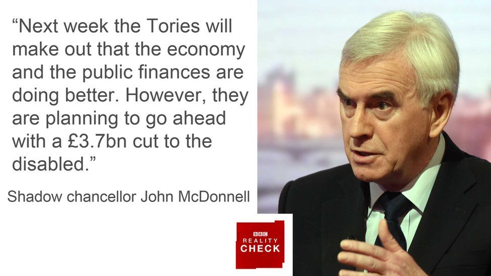 """John McDonnell saying: """"Next week the Tories will make out that the economy and the public finances are doing better. However, they are planning to go ahead with a £3.7bn cut to the disabled."""""""