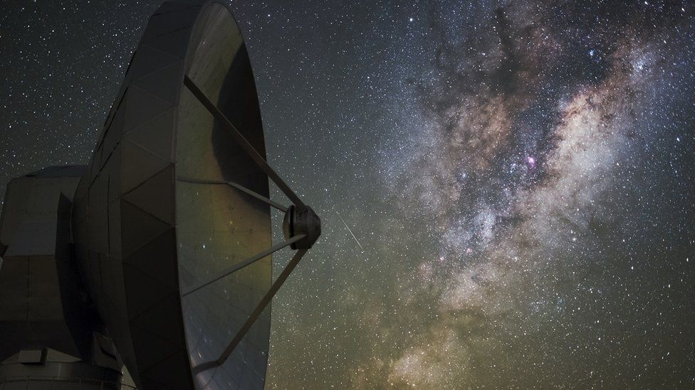A radio astronomy dish to the right, the Milky Way galaxy to the left
