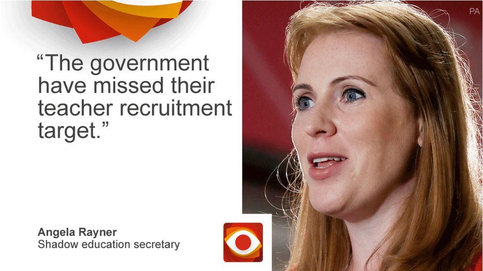Angela Rayner saying: The government have missed their teacher recruitment target.