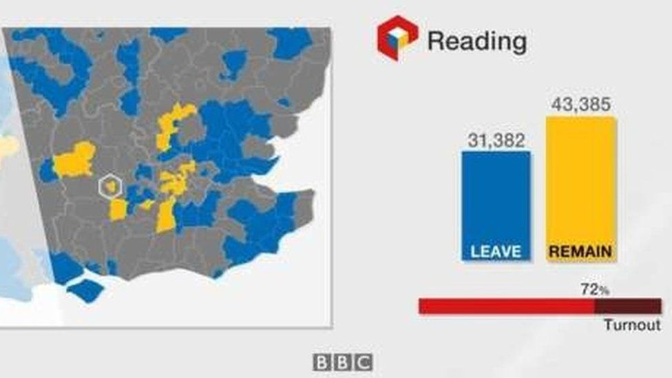 Reading vote