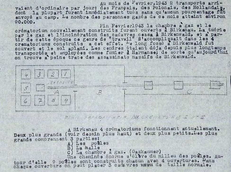 Part of Vrba report, showing layout of crematoria