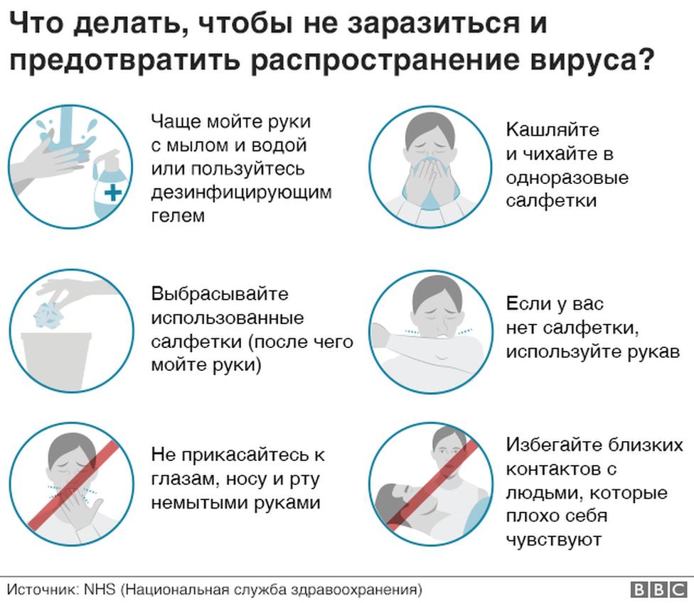 коронавирус анализ мазок