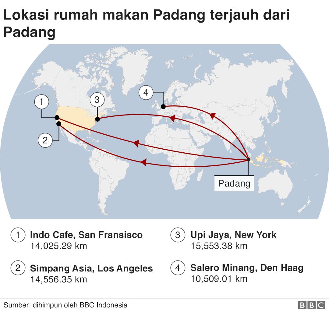 Nasi Padang terjauh dari Padang