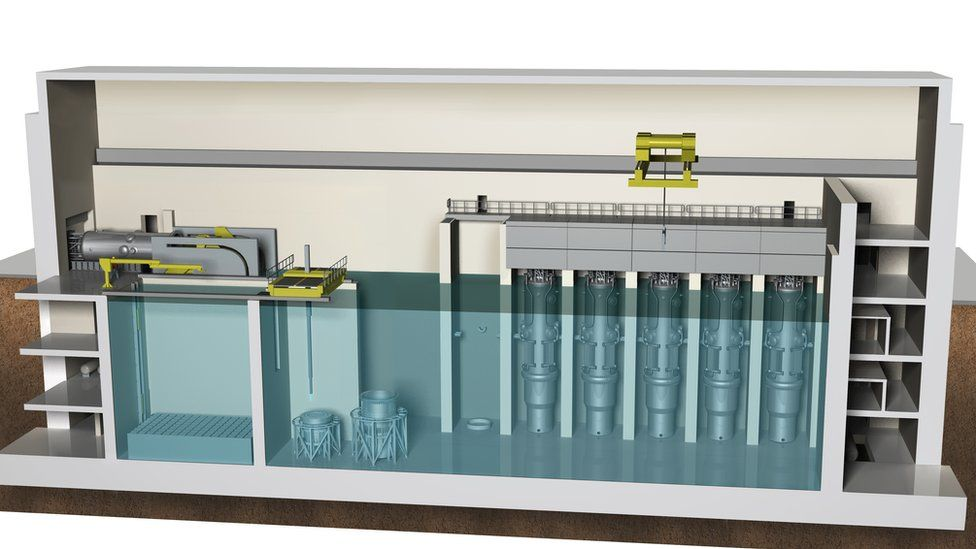 cross section of a NuScale reactor building showing six of the twelve module bays