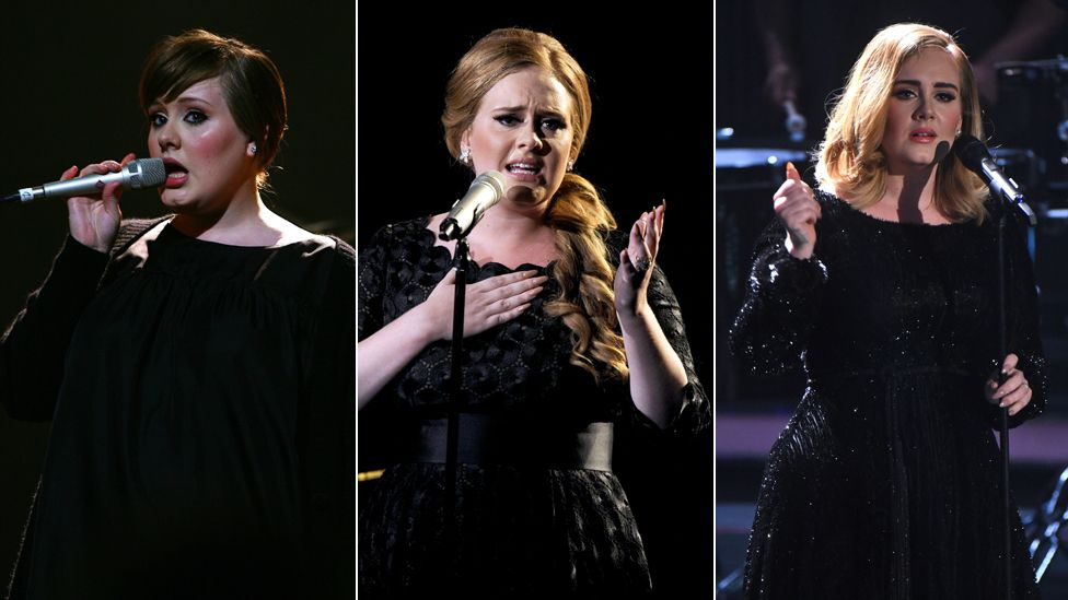Adele in 2008 2011 and 2015 Adele