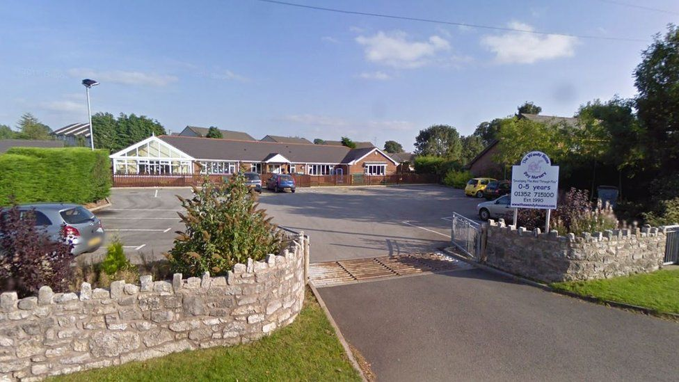 The Wendy House Nursery, Flintshire