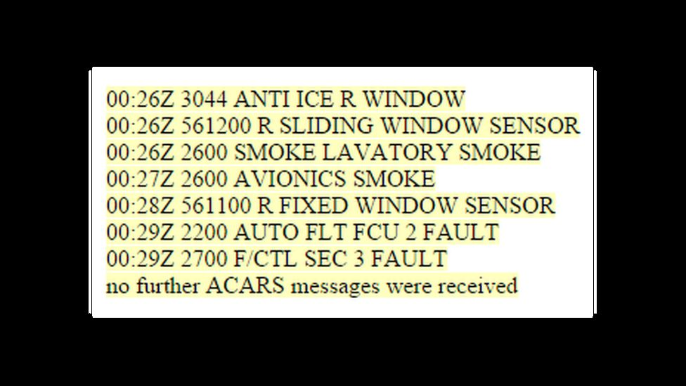 ACARS messages
