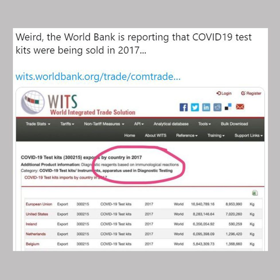 Coronavirus False Claims Test Kits For Covid 19 Were Sold In 2017 Bbc News