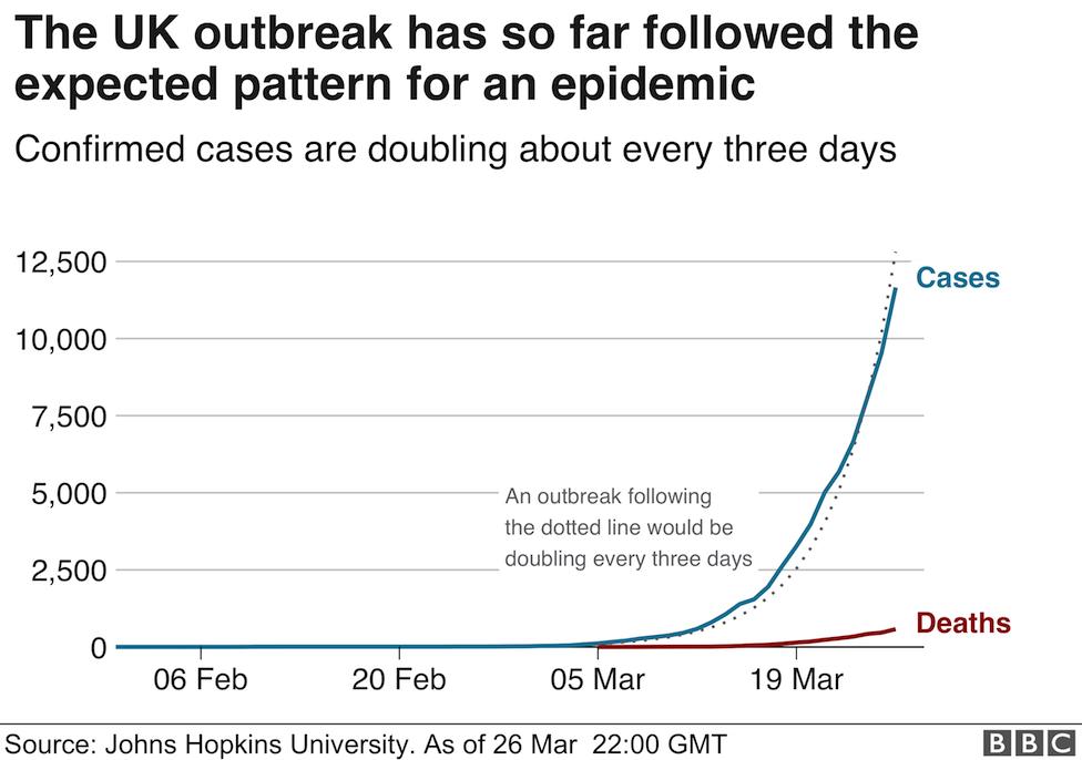 UK outbreak
