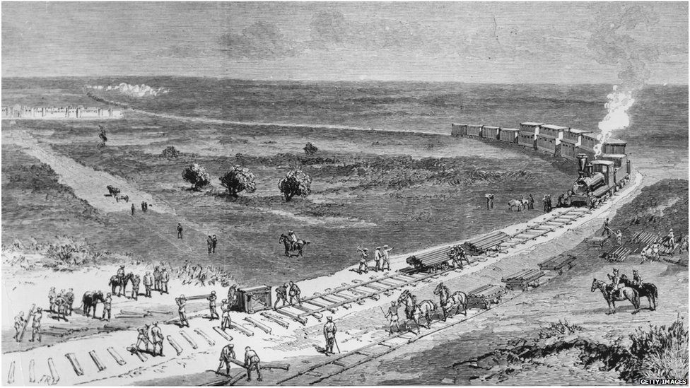 Railway construction in Central Asia in the 1800s
