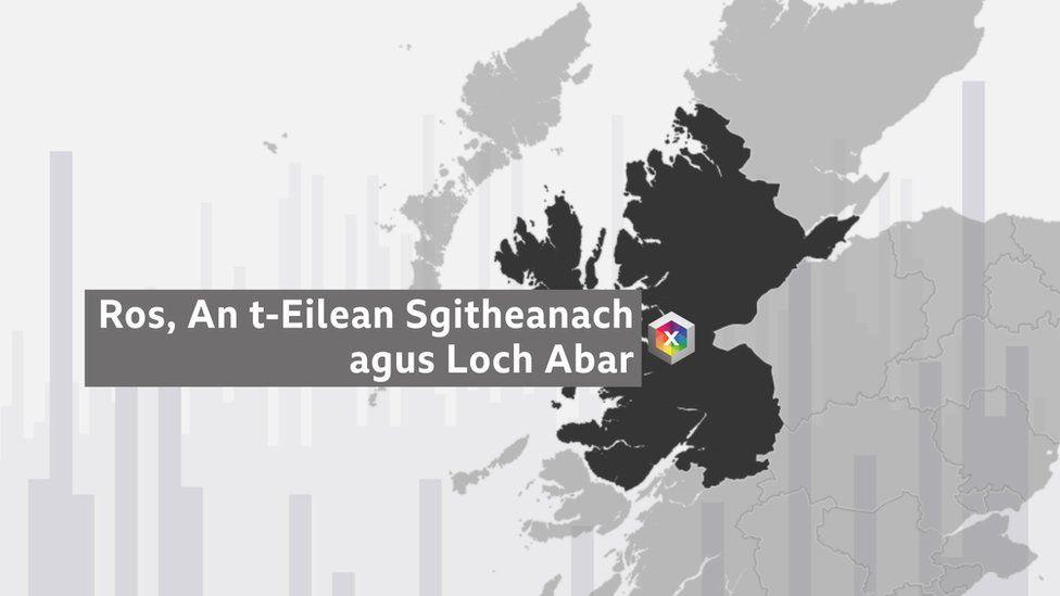 Ros, an t-Eilean Sgitheanach agus Loch Abar