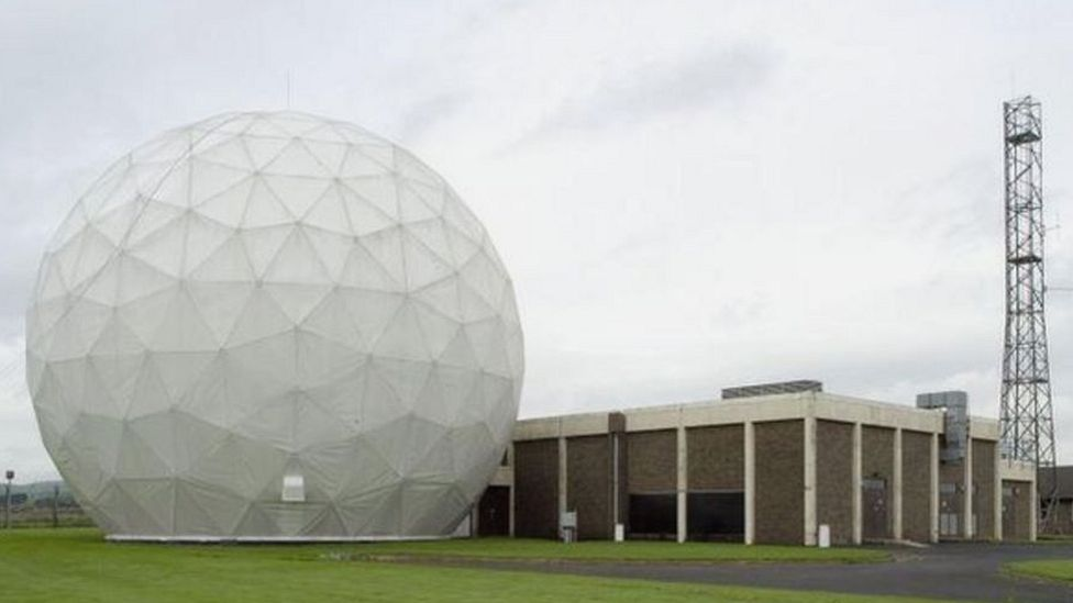 Balado radar station