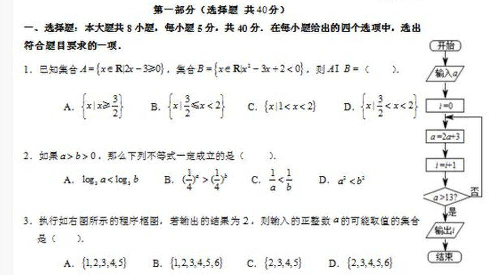 a Gaokao problem