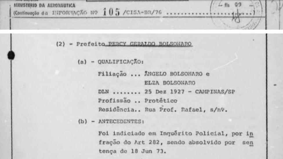 Documento do Ministério da Justiça sobre atividades políticas de Percy Geraldo Bolsonaro