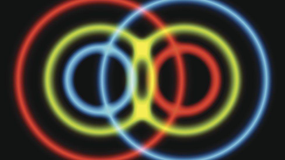 Символ квантовой запутанносты
