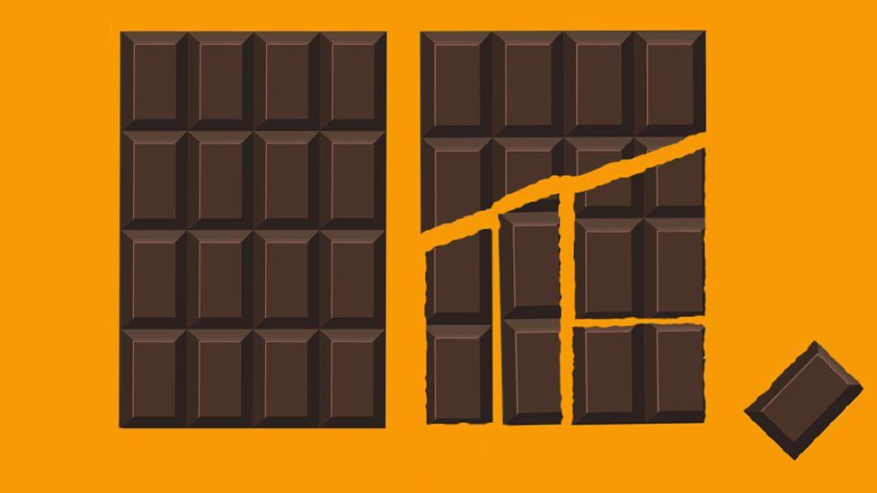 Cómo se explica la ilusión óptica de la barra de chocolate infinita que se ha vuelto viral en las redes