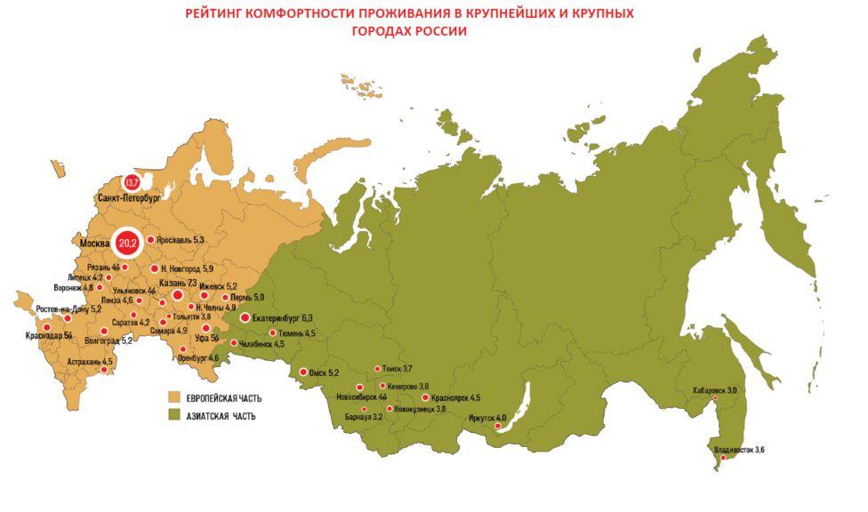 рыночных где самый лучший климат в россии представляет