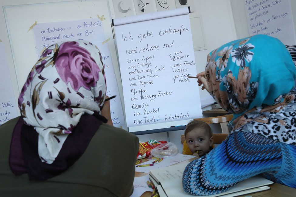 A language class for migrants in Berlin
